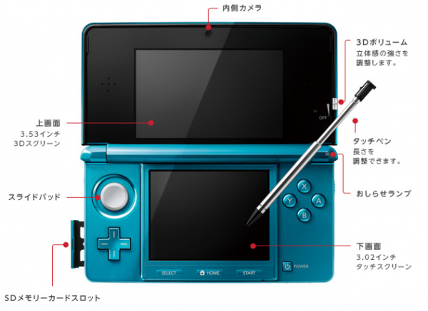 Blue Nintendo 3DS with Japanese Descriptions