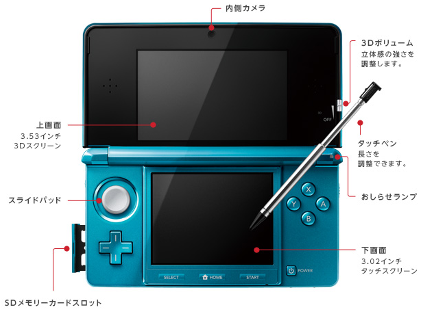 The US release date of the Nintendo 3DS has also been announced.